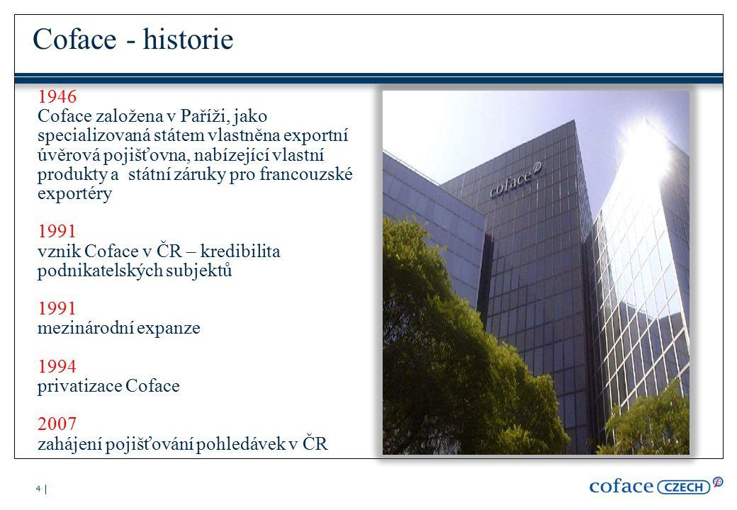 4 Coface - historie 1946 Coface založena v Paříži, jako specializovaná státem vlastněna exportní úvěrová pojišťovna, nabízející vlastní produkty a státní záruky pro francouzské exportéry 1991 vznik Coface v ČR – kredibilita podnikatelských subjektů 1991 mezinárodní expanze 1994 privatizace Coface 2007 zahájení pojišťování pohledávek v ČR
