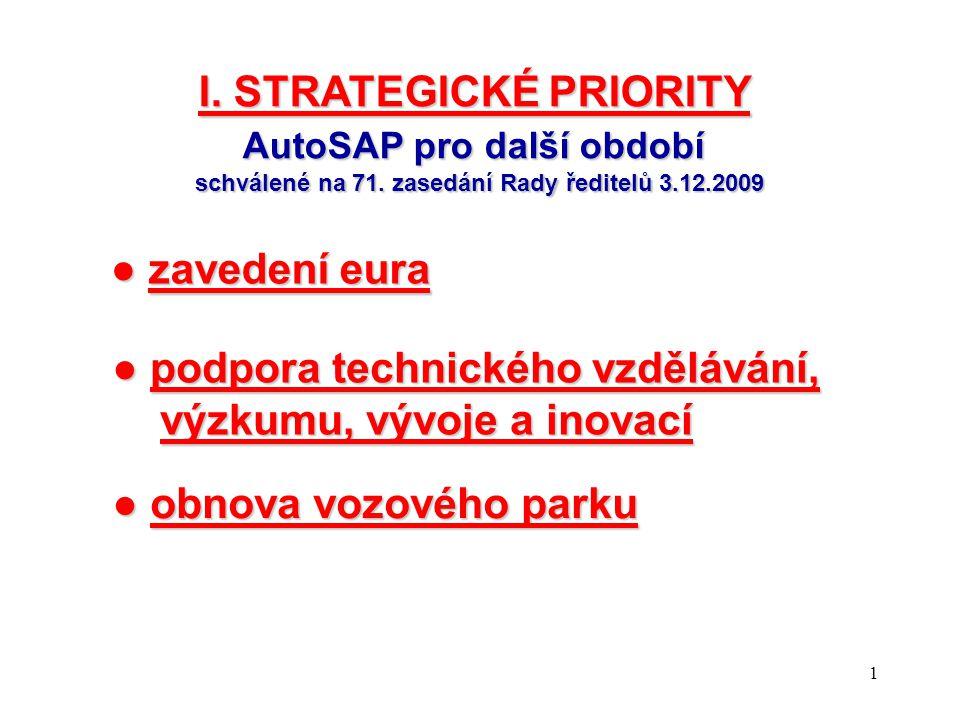1 ● zavedení eura I. STRATEGICKÉ PRIORITY AutoSAP pro další období schválené na 71.