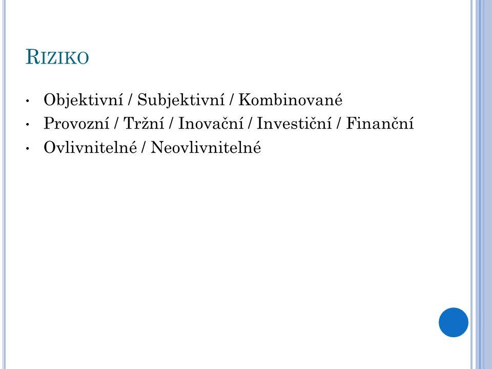 R IZIKO Objektivní / Subjektivní / Kombinované Provozní / Tržní / Inovační / Investiční / Finanční Ovlivnitelné / Neovlivnitelné