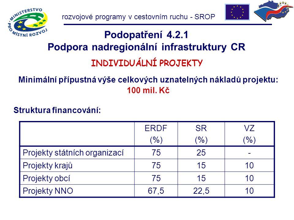 Podopatření 4.2.1 Podpora nadregionální infrastruktury CR INDIVIDUÁLNÍ PROJEKTY Minimální přípustná výše celkových uznatelných nákladů projektu: 100 mil.