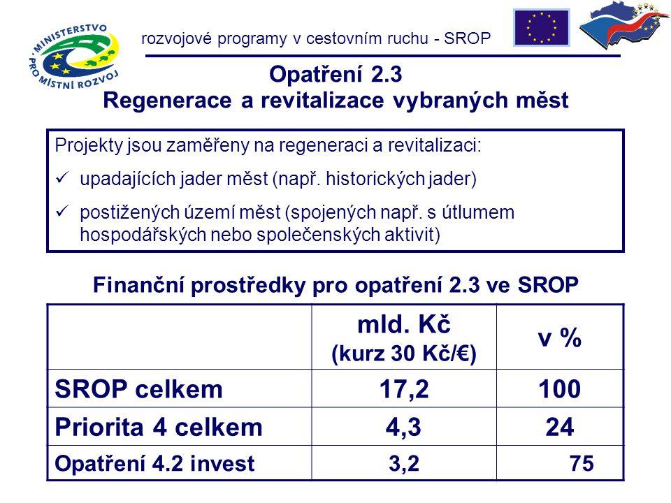 Finanční prostředky pro opatření 2.3 ve SROP mld. Kč (kurz 30 Kč/€) v % SROP celkem17,2100 Priorita 4 celkem4,324 Opatření 4.2 invest3,2 75 Opatření 2