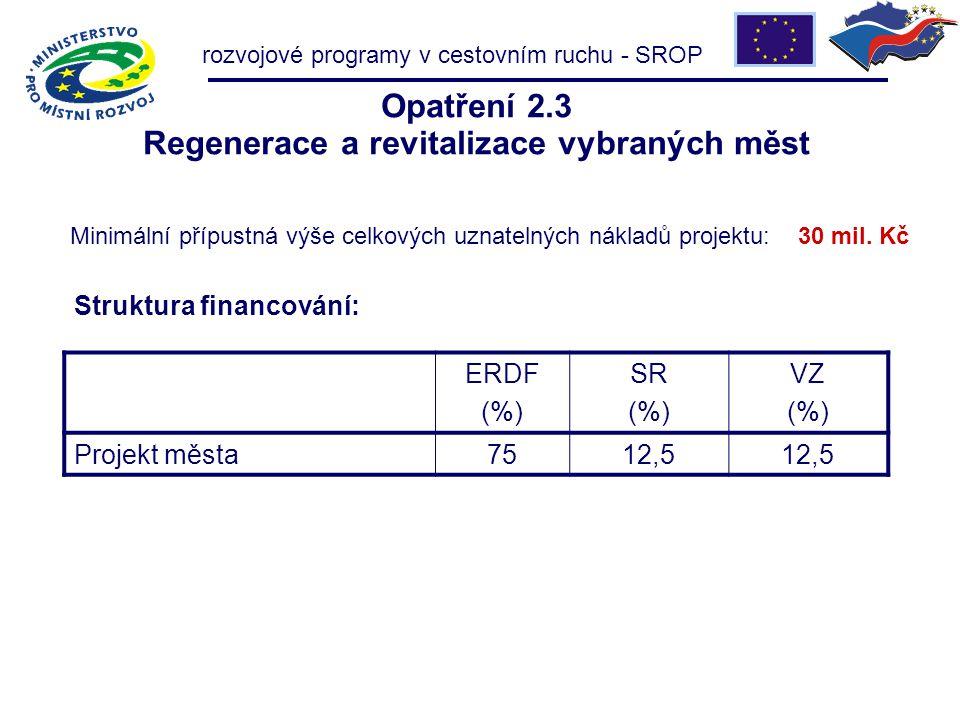 Opatření 2.3 Regenerace a revitalizace vybraných měst rozvojové programy v cestovním ruchu - SROP Minimální přípustná výše celkových uznatelných nákladů projektu: 30 mil.