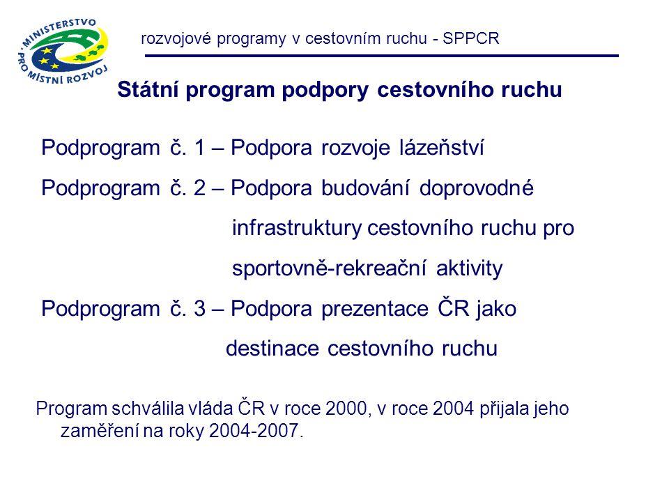 rozvojové programy v cestovním ruchu - SPPCR Státní program podpory cestovního ruchu Program schválila vláda ČR v roce 2000, v roce 2004 přijala jeho zaměření na roky 2004-2007.