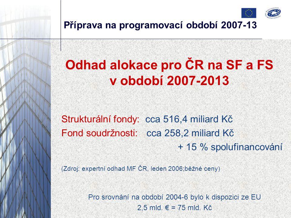 Příprava na programovací období 2007-13 Odhad alokace pro ČR na SF a FS v období 2007-2013 Strukturální fondy: cca 516,4 miliard Kč Fond soudržnosti: cca 258,2 miliard Kč + 15 % spolufinancování (Zdroj: expertní odhad MF ČR, leden 2006;běžné ceny) Pro srovnání na období 2004-6 bylo k dispozici ze EU 2,5 mld.
