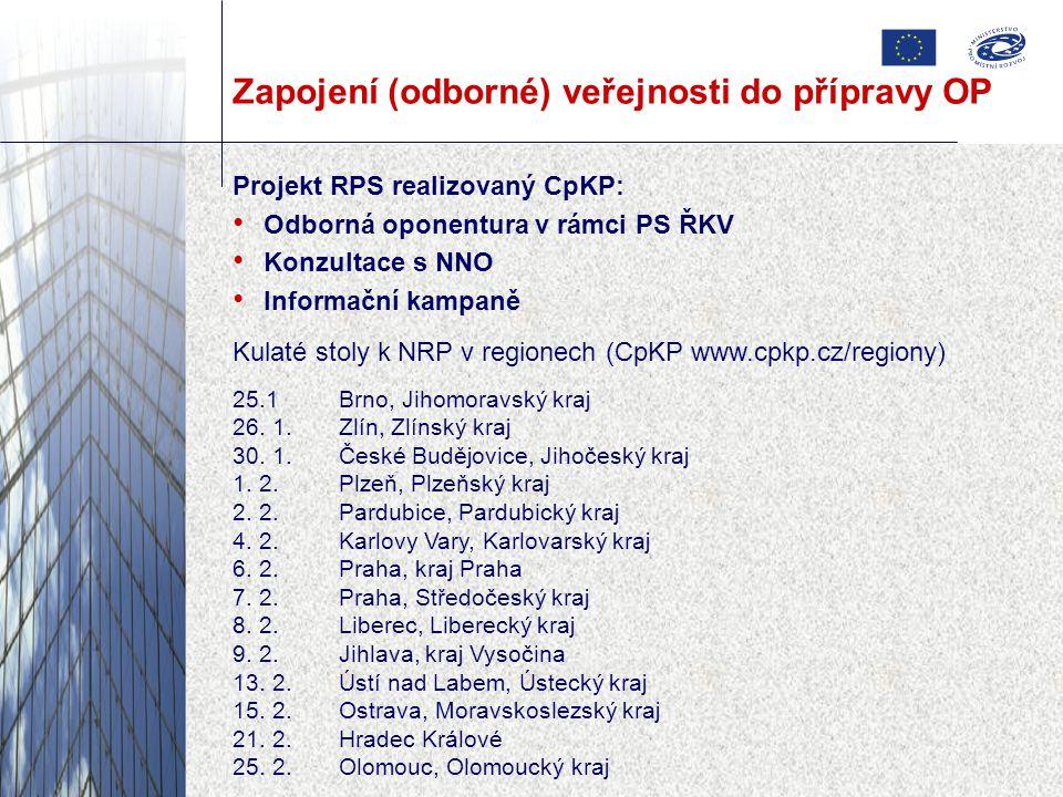 Zapojení (odborné) veřejnosti do přípravy OP Projekt RPS realizovaný CpKP: Odborná oponentura v rámci PS ŘKV Konzultace s NNO Informační kampaně Kulaté stoly k NRP v regionech (CpKP www.cpkp.cz/regiony) 25.1 Brno, Jihomoravský kraj 26.