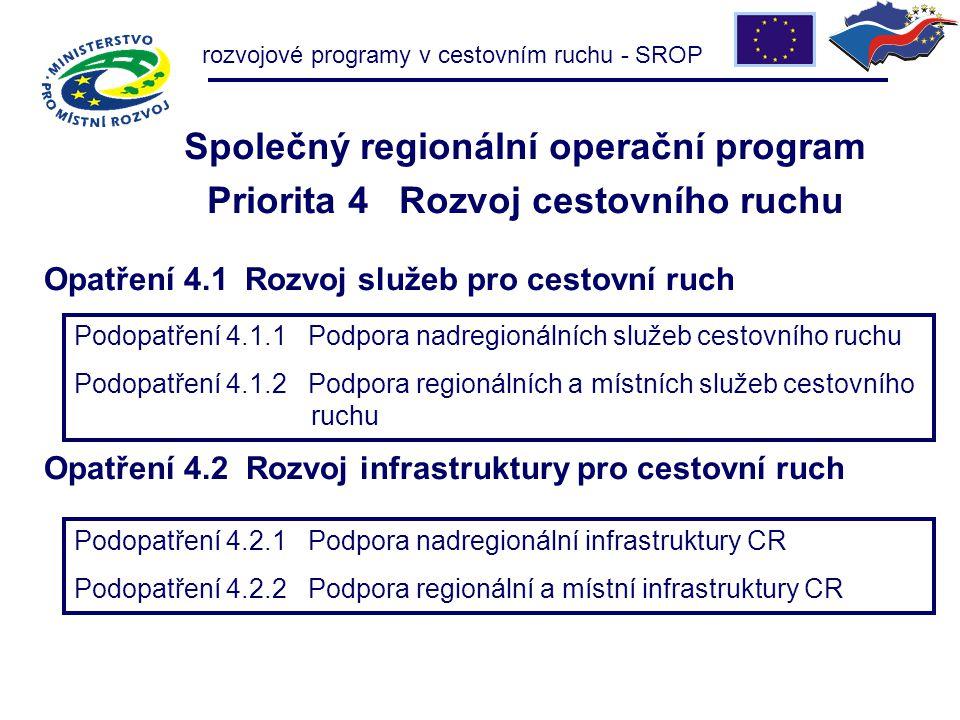 Společný regionální operační program Priorita 4 Rozvoj cestovního ruchu Opatření 4.1 Rozvoj služeb pro cestovní ruch Opatření 4.2 Rozvoj infrastruktury pro cestovní ruch rozvojové programy v cestovním ruchu - SROP Podopatření 4.2.1 Podpora nadregionální infrastruktury CR Podopatření 4.2.2 Podpora regionální a místní infrastruktury CR Podopatření 4.1.1 Podpora nadregionálních služeb cestovního ruchu Podopatření 4.1.2 Podpora regionálních a místních služeb cestovního ruchu