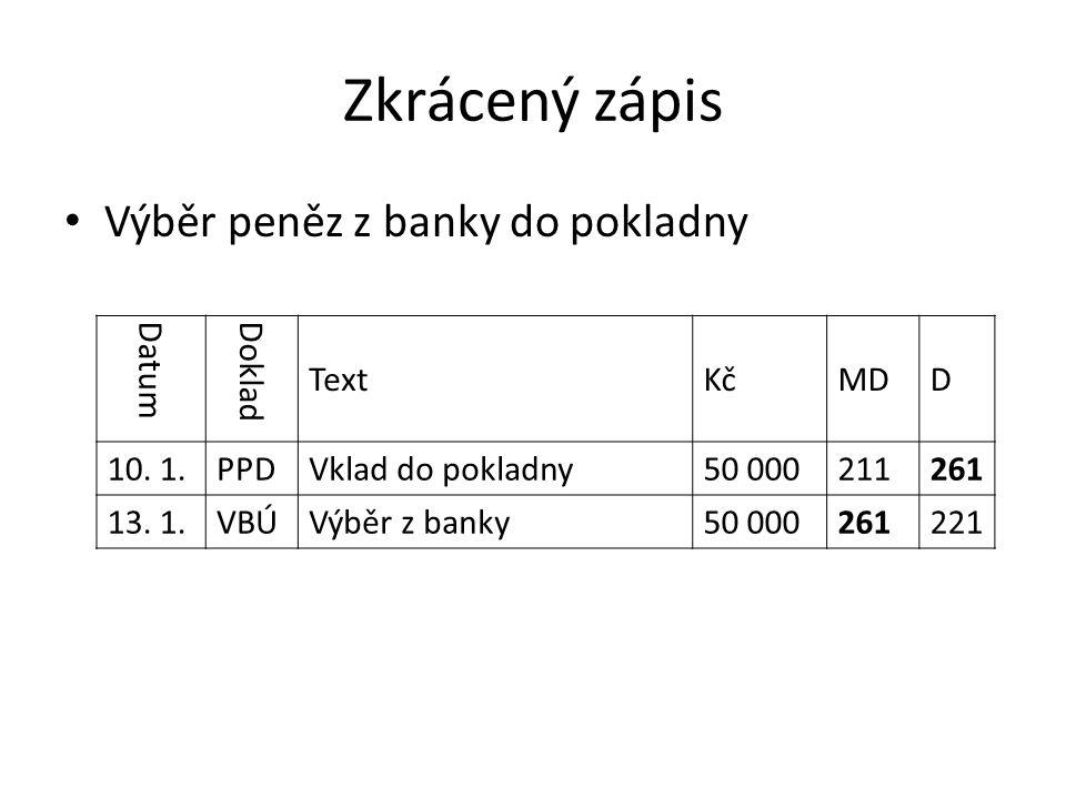 Schéma účtování Odvod peněz z pokladny do banky 211 - Pokladna221 - Bankovní účet MDD D PS 50 000 Odvod peněz