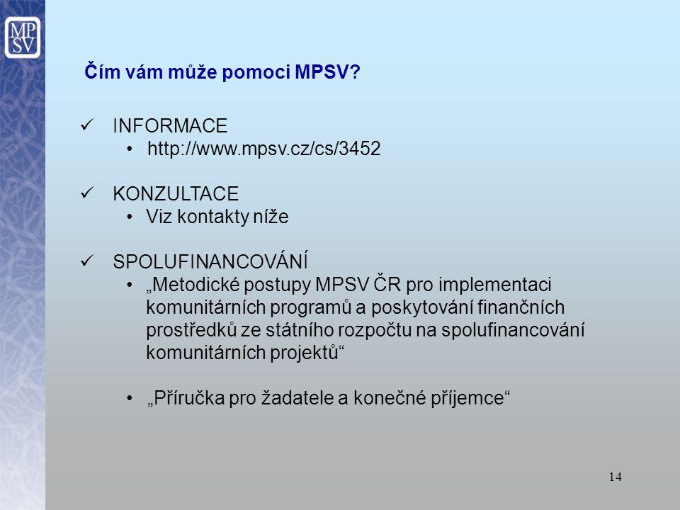 13 Jak napsat úspěšný projekt Rozpočtové příjmy příspěvek Evropské komise příspěvky partnerů čas státních zaměstnanců
