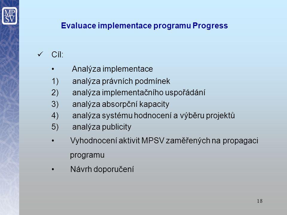 17 Projekty v sekci Zaměstnanost: Ing. Ivana Projsová, Odbor implementace programů ESF, oddělení řízení projektů, e-mail: ivana.projsova@mpsv.cz, tel.