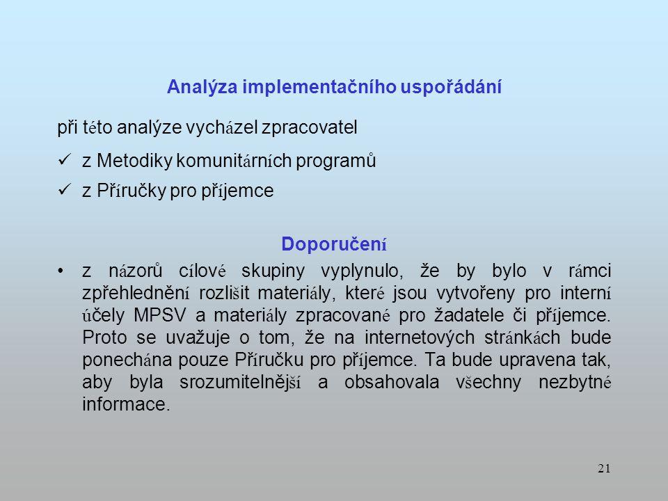 20 Analýza právních podmínek analyzov á ny byly dokumenty na ú rovni EU, z á konn é a podz á konn é normy na n á rodn í ú rovni a usnesen í vl á dy Z