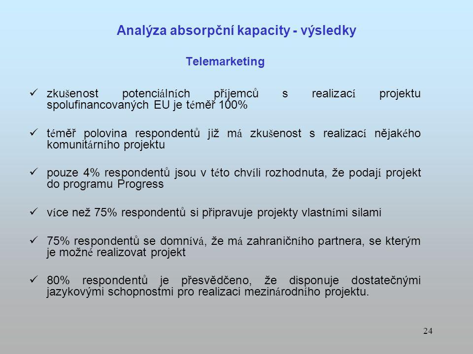 23 Analýza absorpční kapacity - výsledky Dotazn í kov é š etřen í 70 % respondentů, kteř í věd í o programu Progress, m á zku š enost s realizac í pro