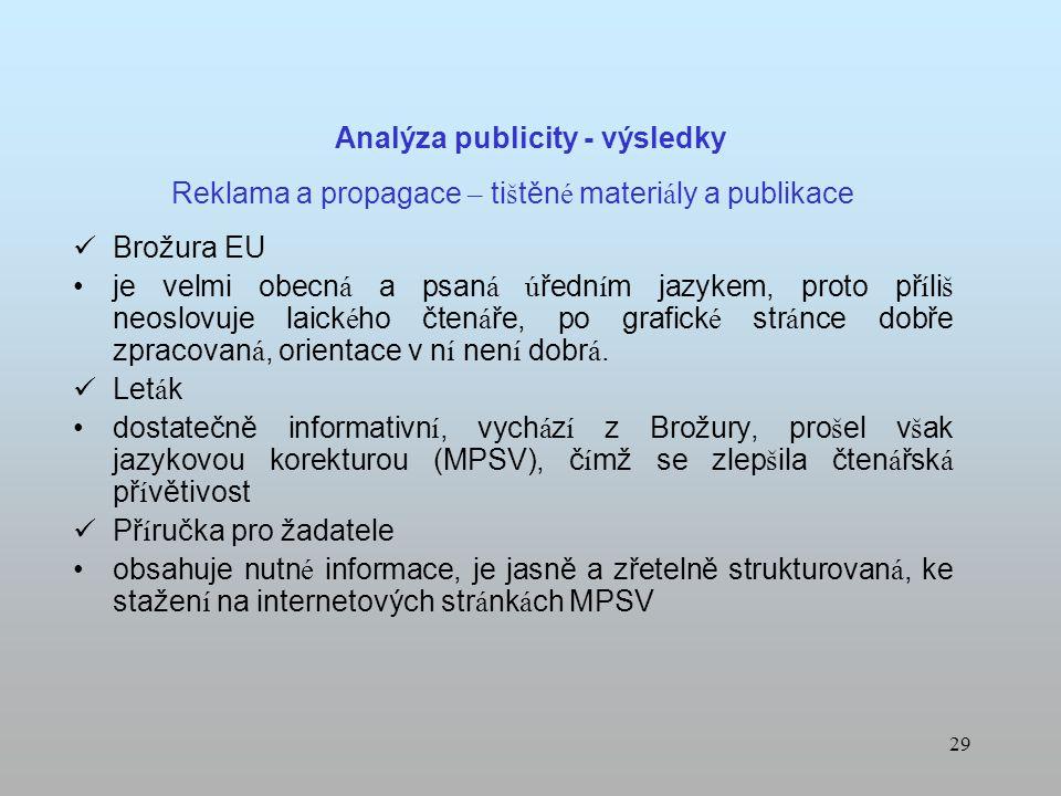28 Analýza publicity - výsledky Analýza medi á ln í ch výstupů Ve sledovan é m obdob í byly informace o programu Progress distribuov á ny prostřednict