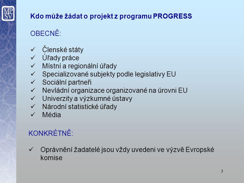 3 Kdo může žádat o projekt z programu PROGRESS OBECNĚ: Členské státy Úřady práce Místní a regionální úřady Specializované subjekty podle legislativy EU Sociální partneři Nevládní organizace organizované na úrovni EU Univerzity a výzkumné ústavy Národní statistické úřady Média KONKRÉTNĚ: Oprávnění žadatelé jsou vždy uvedeni ve výzvě Evropské komise