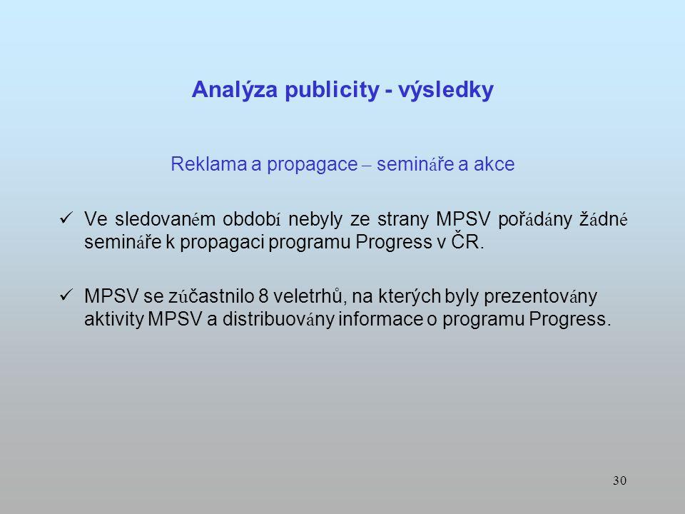 29 Analýza publicity - výsledky Reklama a propagace – ti š těn é materi á ly a publikace Brožura EU je velmi obecn á a psan á ú ředn í m jazykem, prot