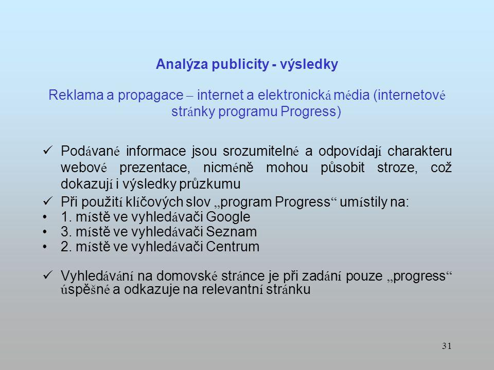 30 Analýza publicity - výsledky Reklama a propagace – semin á ře a akce Ve sledovan é m obdob í nebyly ze strany MPSV poř á d á ny ž á dn é semin á ře