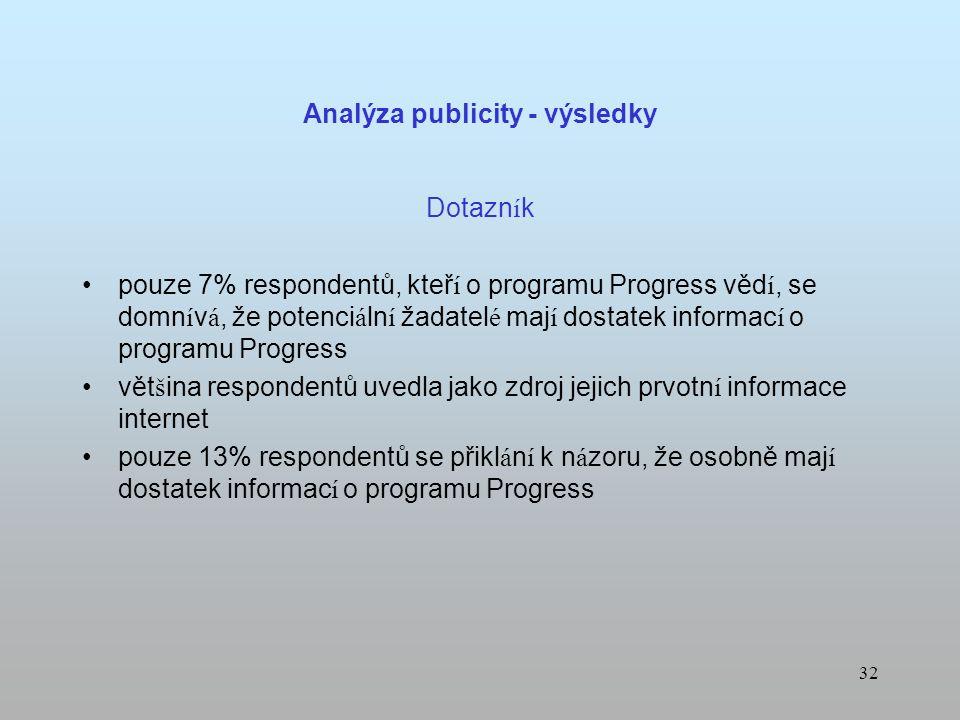31 Analýza publicity - výsledky Reklama a propagace – internet a elektronick á m é dia (internetov é str á nky programu Progress) Pod á van é informac