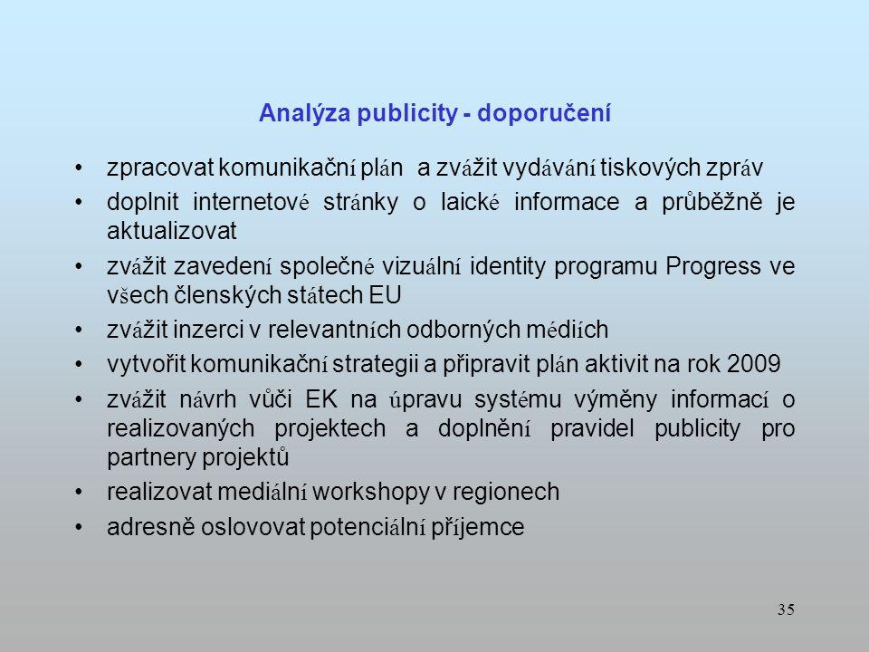 34 Analýza publicity - výsledky průzkum mezi laickou veřejnost í – n á hodný výběr t é měř 80% respondentů m á povědom í o existenci evropských fondů