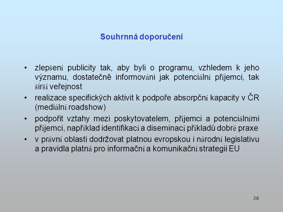 35 Analýza publicity - doporučení zpracovat komunikačn í pl á n a zv á žit vyd á v á n í tiskových zpr á v doplnit internetov é str á nky o laick é in