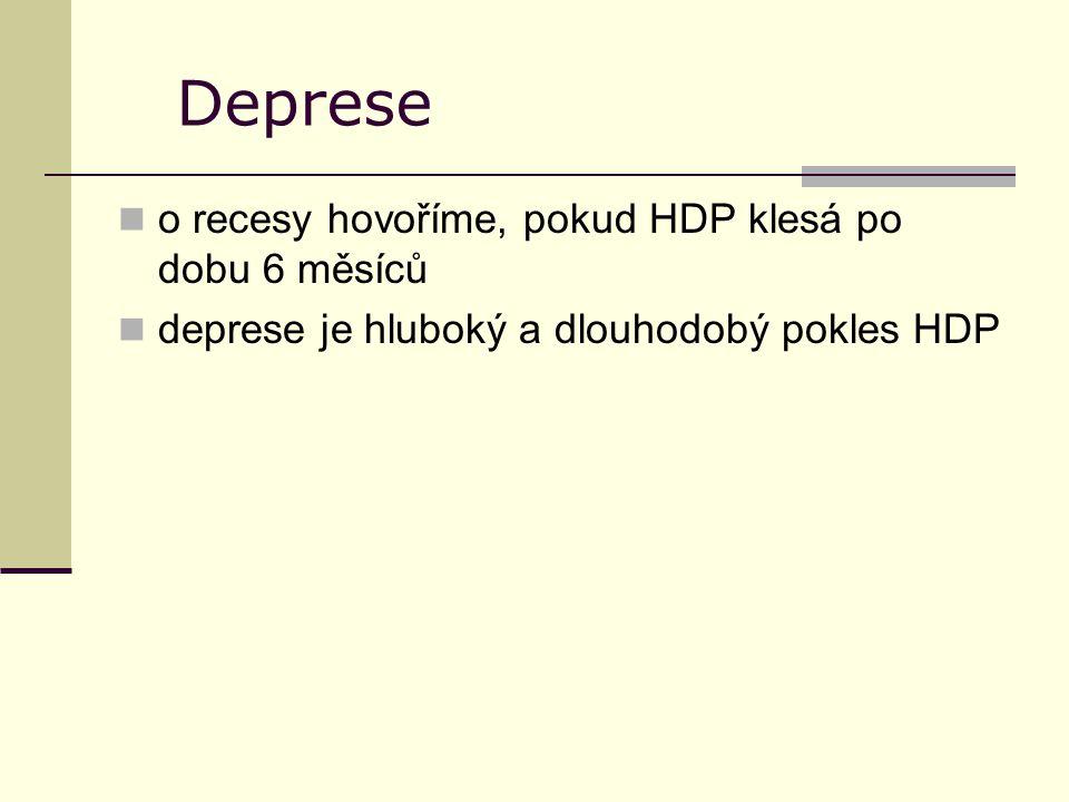 Deprese o recesy hovoříme, pokud HDP klesá po dobu 6 měsíců deprese je hluboký a dlouhodobý pokles HDP