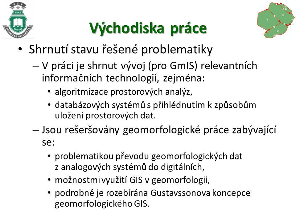 Východiska práce Shrnutí stavu řešené problematiky – Existují koncepce využití geoinformačních technologií pro geomorfologii.