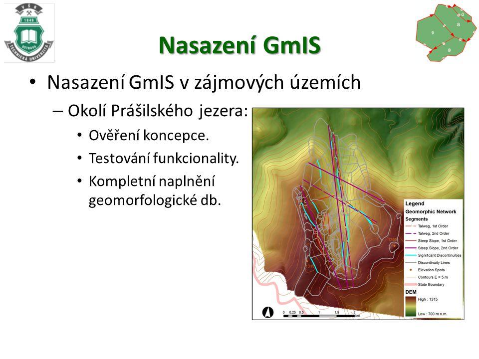 Nasazení GmIS Nasazení GmIS v zájmových územích – Okolí Prášilského jezera: Ověření koncepce.