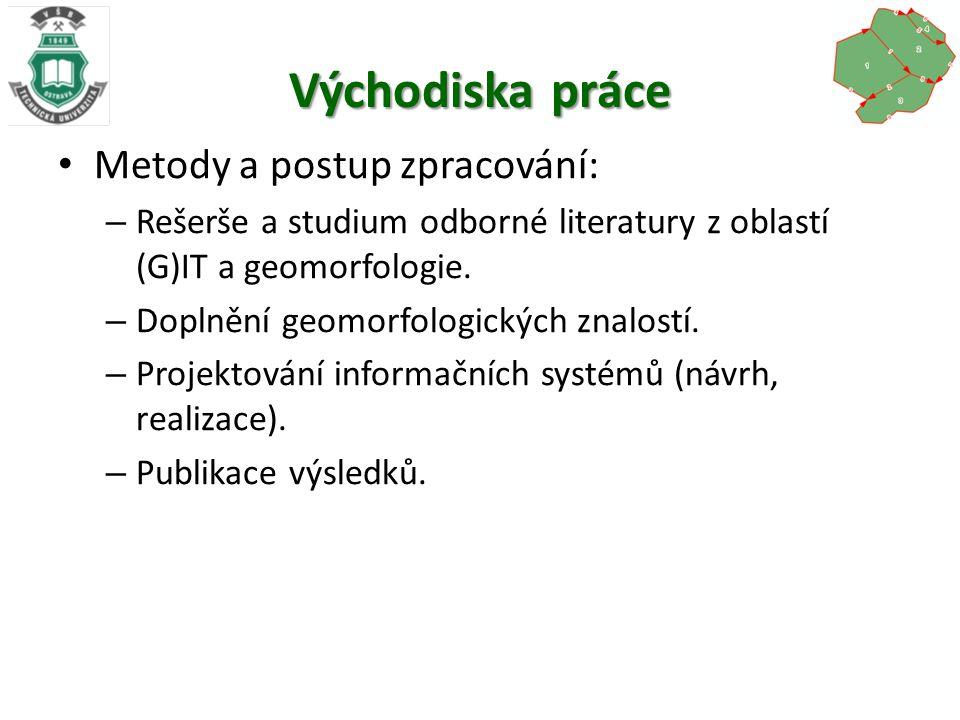 Východiska práce Metody a postup zpracování: – Rešerše a studium odborné literatury z oblastí (G)IT a geomorfologie.