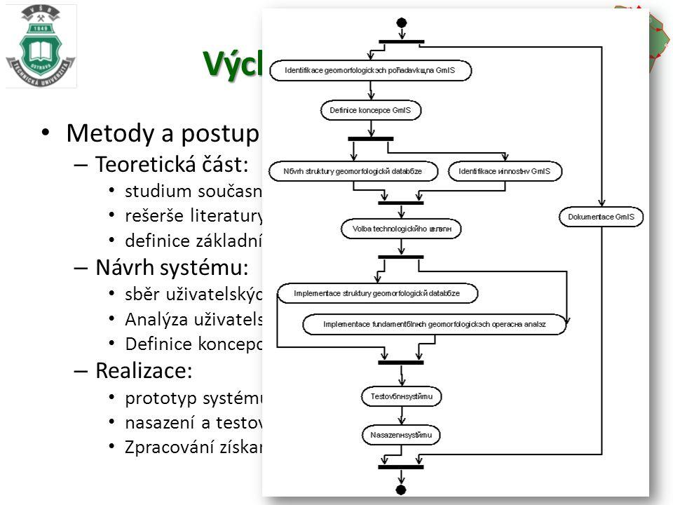 Připomínky oponentů prof.RNDr. Jozef Minár, CSc.