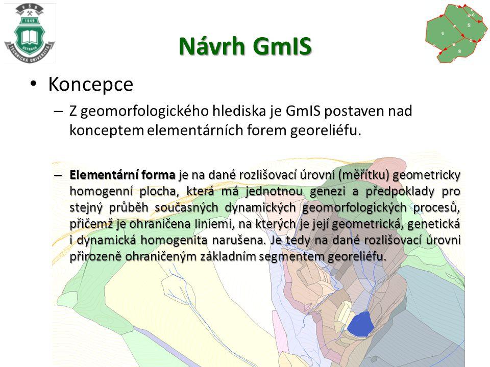 Návrh GmIS Koncepce – Z geomorfologického hlediska je GmIS postaven nad konceptem elementárních forem georeliéfu.