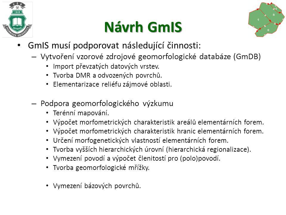 Návrh GmIS GmIS musí podporovat následující činnosti: – Vytvoření vzorové zdrojové geomorfologické databáze (GmDB) Import převzatých datových vrstev.
