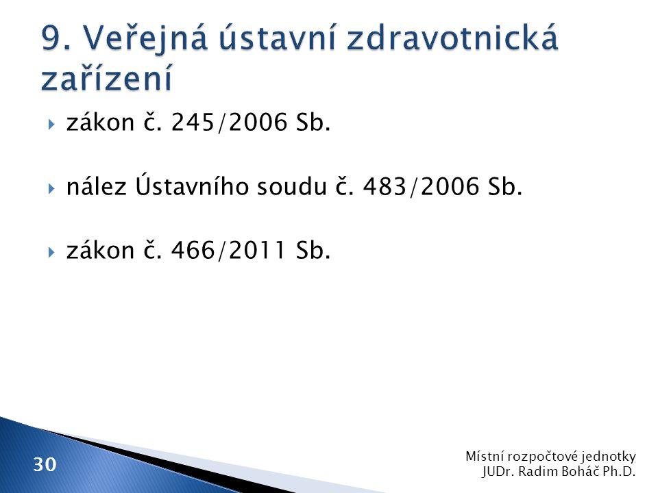 zákon č.245/2006 Sb.  nález Ústavního soudu č.