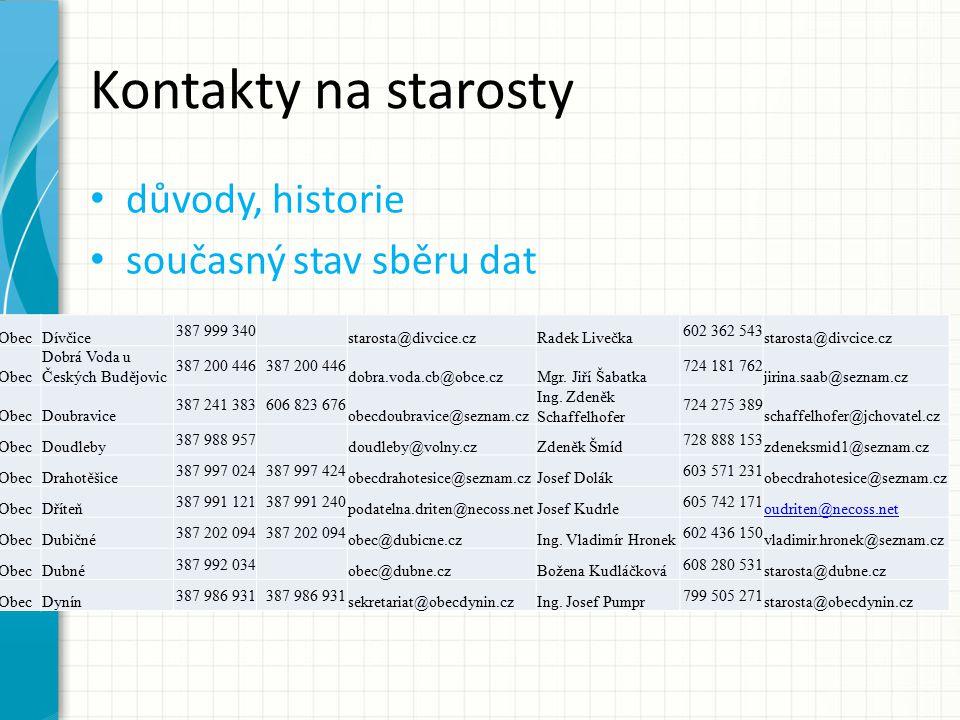 Kontakty na starosty důvody, historie současný stav sběru dat ObecDívčice 387 999 340 starosta@divcice.czRadek Livečka 602 362 543 starosta@divcice.cz