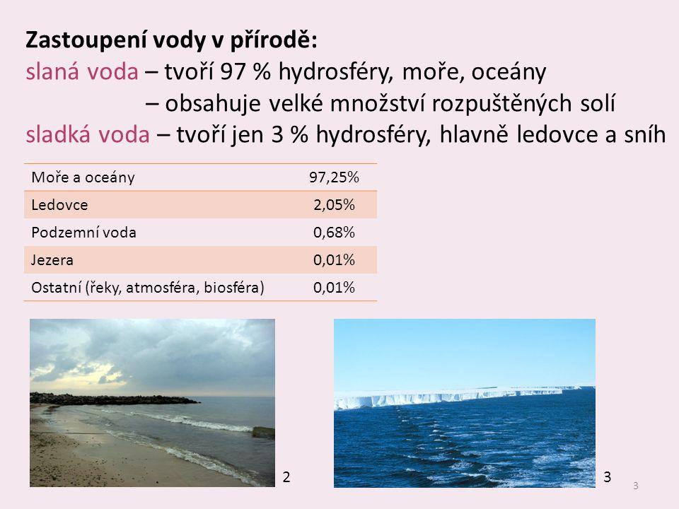 3 Zastoupení vody v přírodě: slaná voda – tvoří 97 % hydrosféry, moře, oceány – obsahuje velké množství rozpuštěných solí sladká voda – tvoří jen 3 % hydrosféry, hlavně ledovce a sníh Moře a oceány97,25% Ledovce2,05% Podzemní voda0,68% Jezera0,01% Ostatní (řeky, atmosféra, biosféra)0,01% 23