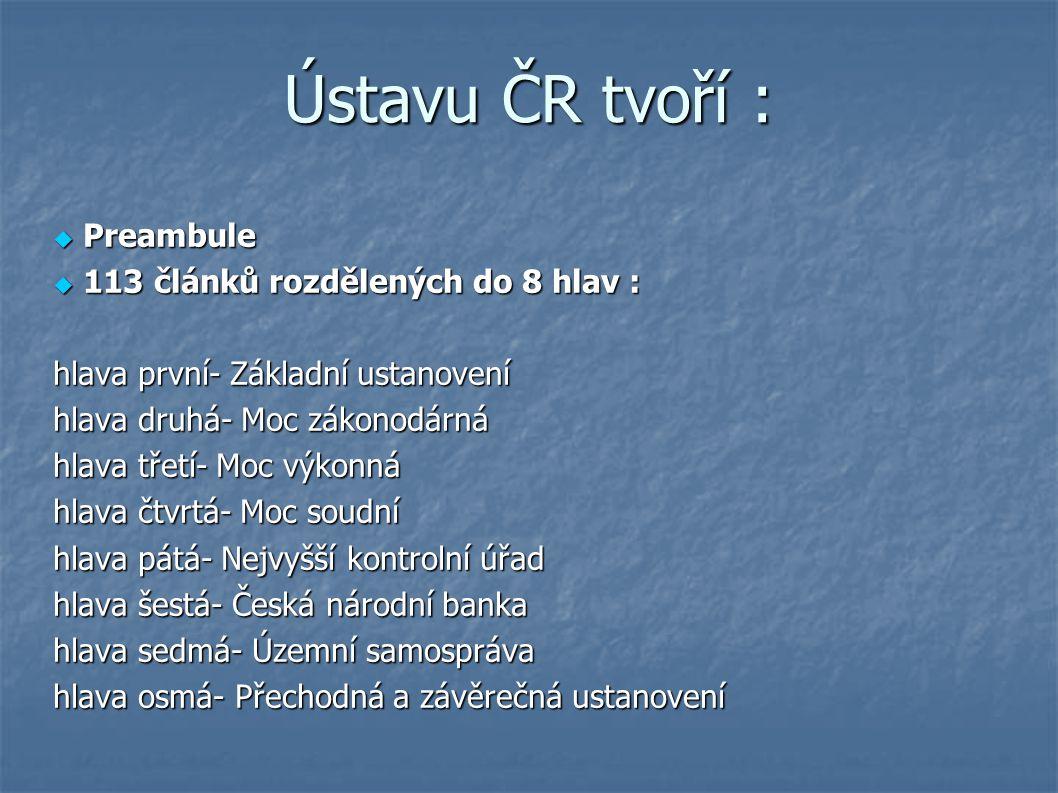 Ústavu ČR tvoří :  Preambule  113 článků rozdělených do 8 hlav : hlava první- Základní ustanovení hlava druhá- Moc zákonodárná hlava třetí- Moc výkonná hlava čtvrtá- Moc soudní hlava pátá- Nejvyšší kontrolní úřad hlava šestá- Česká národní banka hlava sedmá- Územní samospráva hlava osmá- Přechodná a závěrečná ustanovení