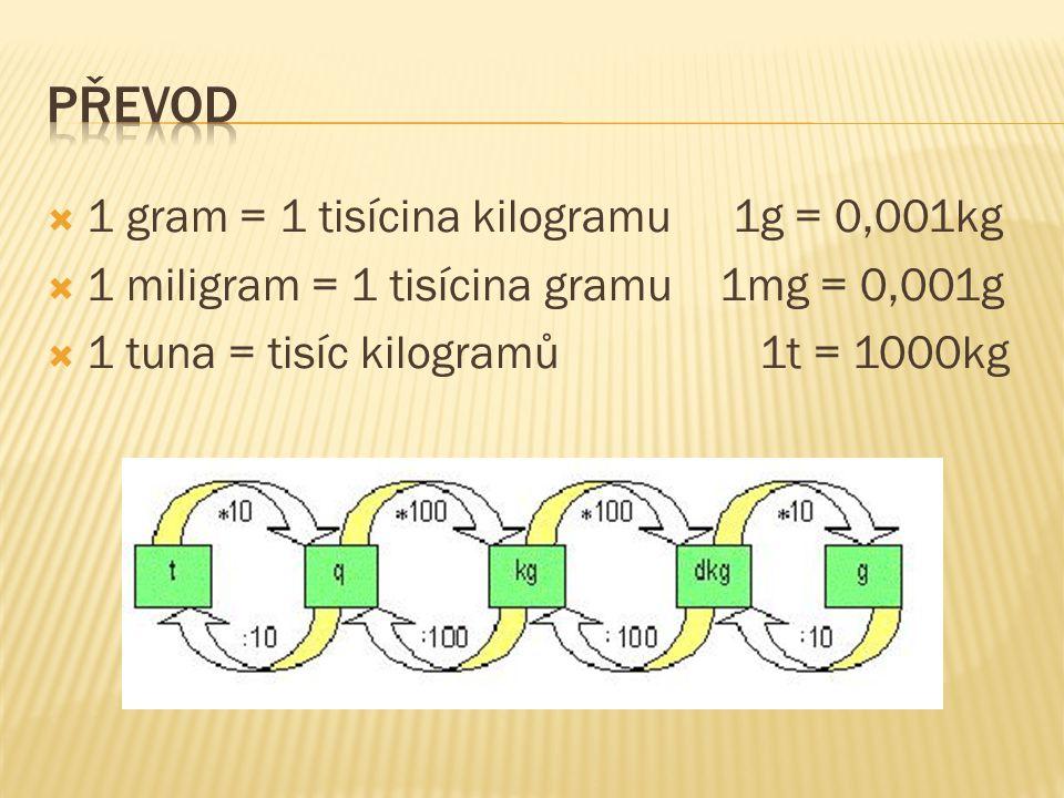  Váha  Váhy jsou zařízení resp.přístroje sestrojené pro měření hmotnosti pomocí tíže.