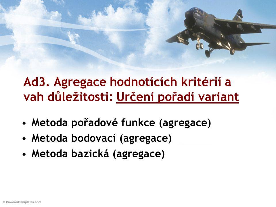 Ad3. Agregace hodnotících kritérií a vah důležitosti: Určení pořadí variant Metoda pořadové funkce (agregace) Metoda bodovací (agregace) Metoda bazick