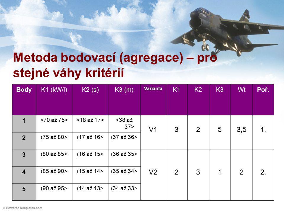 Metoda bodovací (agregace) – pro stejné váhy kritérií BodyK1 (kW/l)K2 (s)K3 (m) Varianta K1K2K3WtPoř.