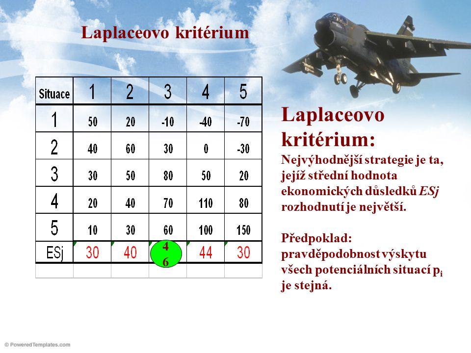 Laplaceovo kritérium Laplaceovo kritérium: Nejvýhodnější strategie je ta, jejíž střední hodnota ekonomických důsledků ESj rozhodnutí je největší.