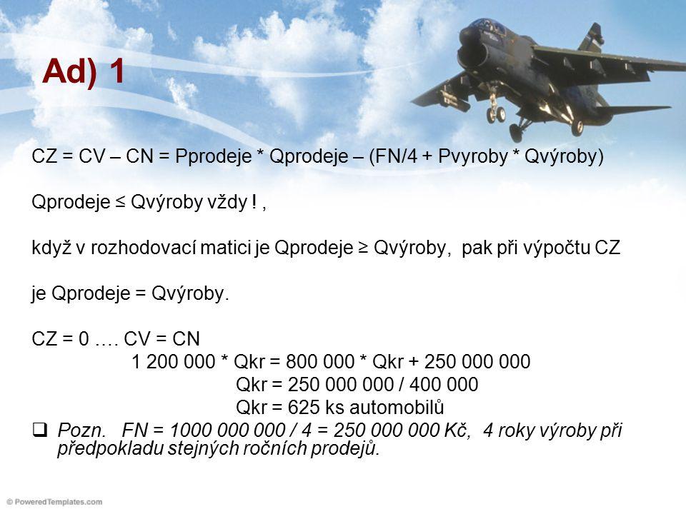 Ad) 1 CZ = CV – CN = Pprodeje * Qprodeje – (FN/4 + Pvyroby * Qvýroby) Qprodeje ≤ Qvýroby vždy !, když v rozhodovací matici je Qprodeje ≥ Qvýroby, pak při výpočtu CZ je Qprodeje = Qvýroby.