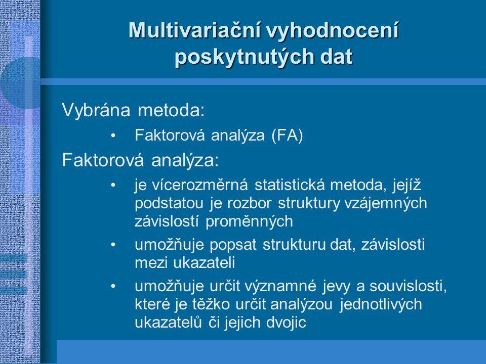 Multivariační vyhodnocení poskytnutých dat Vybrána metoda: Faktorová analýza (FA) Faktorová analýza: je vícerozměrná statistická metoda, jejíž podstat
