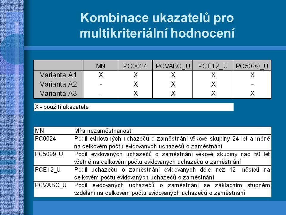 Kombinace ukazatelů pro multikriteriální hodnocení