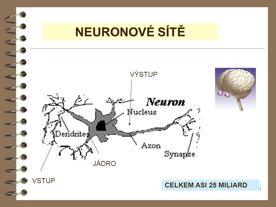 11 NEURONOVÉ SÍTĚ VSTUP JÁDRO VÝSTUP CELKEM ASI 25 MILIARD