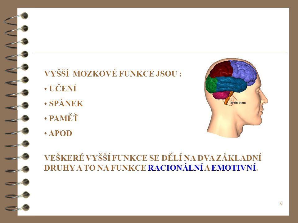9 VYŠŠÍ MOZKOVÉ FUNKCE JSOU : UČENÍ SPÁNEK PAMĚŤ APOD VEŠKERÉ VYŠŠÍ FUNKCE SE DĚLÍ NA DVA ZÁKLADNÍ DRUHY A TO NA FUNKCE RACIONÁLNÍ A EMOTIVNÍ.