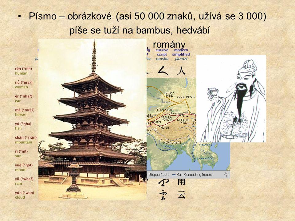 Písmo – obrázkové (asi 50 000 znaků, užívá se 3 000) píše se tuží na bambus, hedvábí literatura – poezie, romány