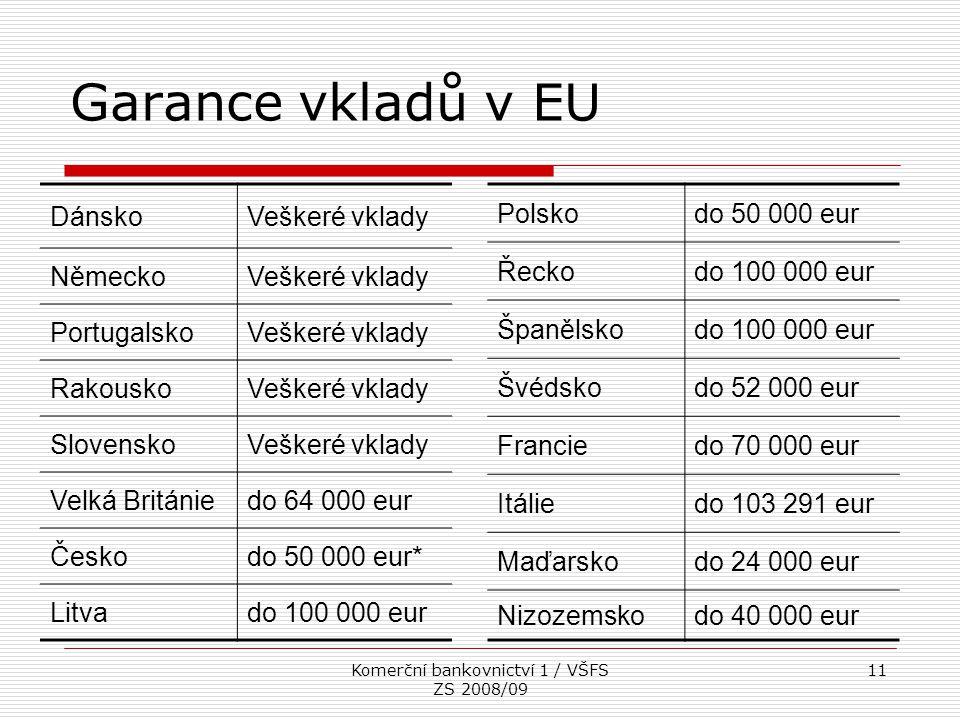 Komerční bankovnictví 1 / VŠFS ZS 2008/09 11 Garance vkladů v EU DánskoVeškeré vklady NěmeckoVeškeré vklady PortugalskoVeškeré vklady RakouskoVeškeré