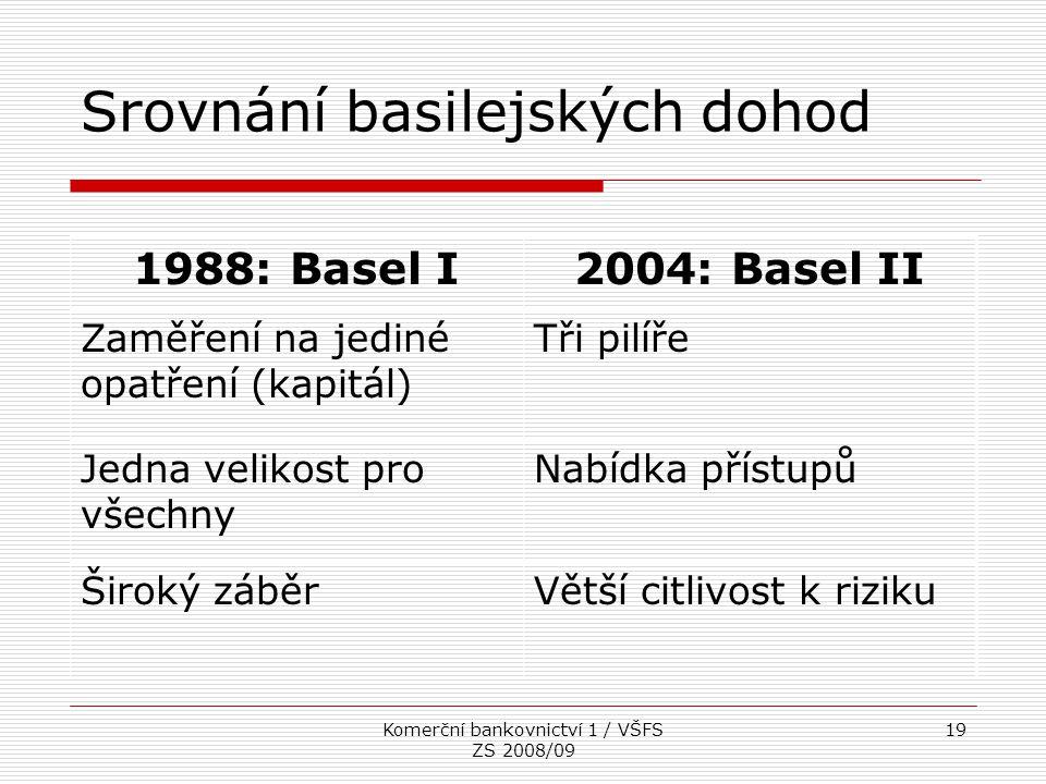 Komerční bankovnictví 1 / VŠFS ZS 2008/09 19 Srovnání basilejských dohod Větší citlivost k rizikuŠiroký záběr Nabídka přístupůJedna velikost pro všech
