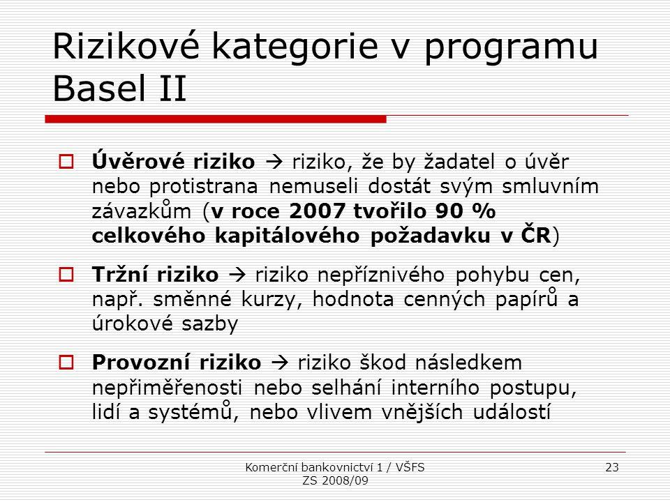 Komerční bankovnictví 1 / VŠFS ZS 2008/09 23 Rizikové kategorie v programu Basel II  Úvěrové riziko  riziko, že by žadatel o úvěr nebo protistrana n