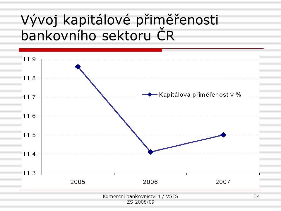 Komerční bankovnictví 1 / VŠFS ZS 2008/09 34 Vývoj kapitálové přiměřenosti bankovního sektoru ČR
