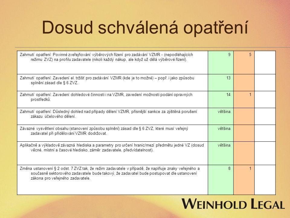 Dosud schválená opatření Zahrnutí opatření: Povinné zveřejňování výběrových řízení pro zadávání VZMR - (nepodléhajících režimu ZVZ) na profilu zadavat
