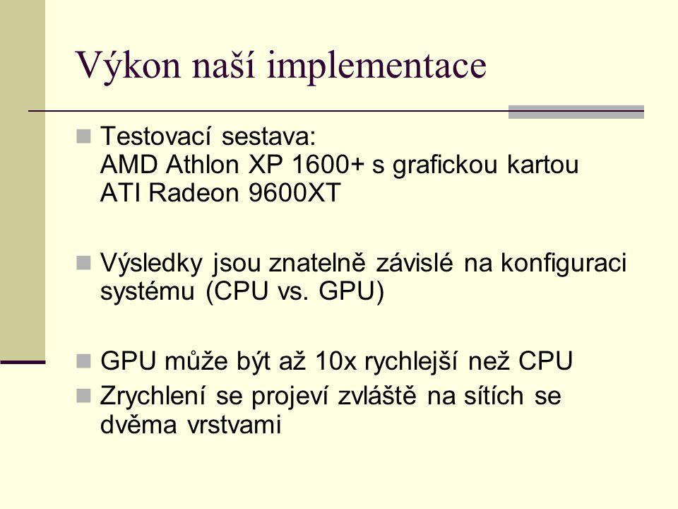 Výkon naší implementace Testovací sestava: AMD Athlon XP 1600+ s grafickou kartou ATI Radeon 9600XT Výsledky jsou znatelně závislé na konfiguraci systému (CPU vs.