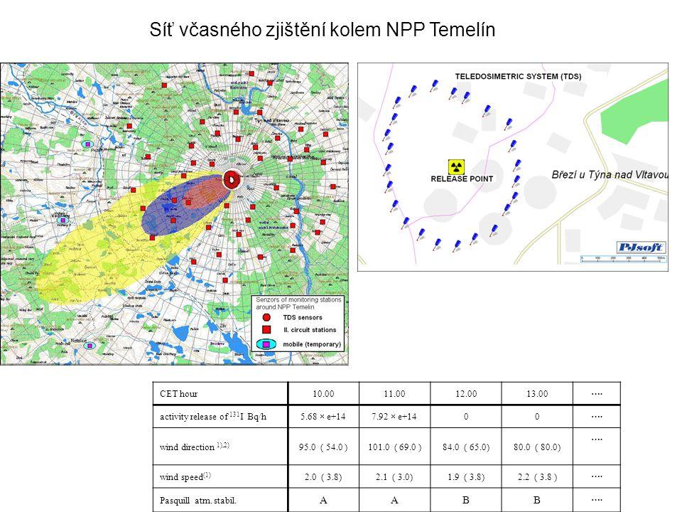 Síť včasného zjištění kolem NPP Temelín CET hour10.0011.0012.0013.00 ….